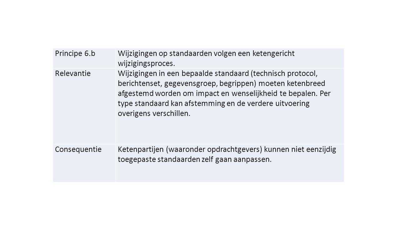 Principe 6.bWijzigingen op standaarden volgen een ketengericht wijzigingsproces.