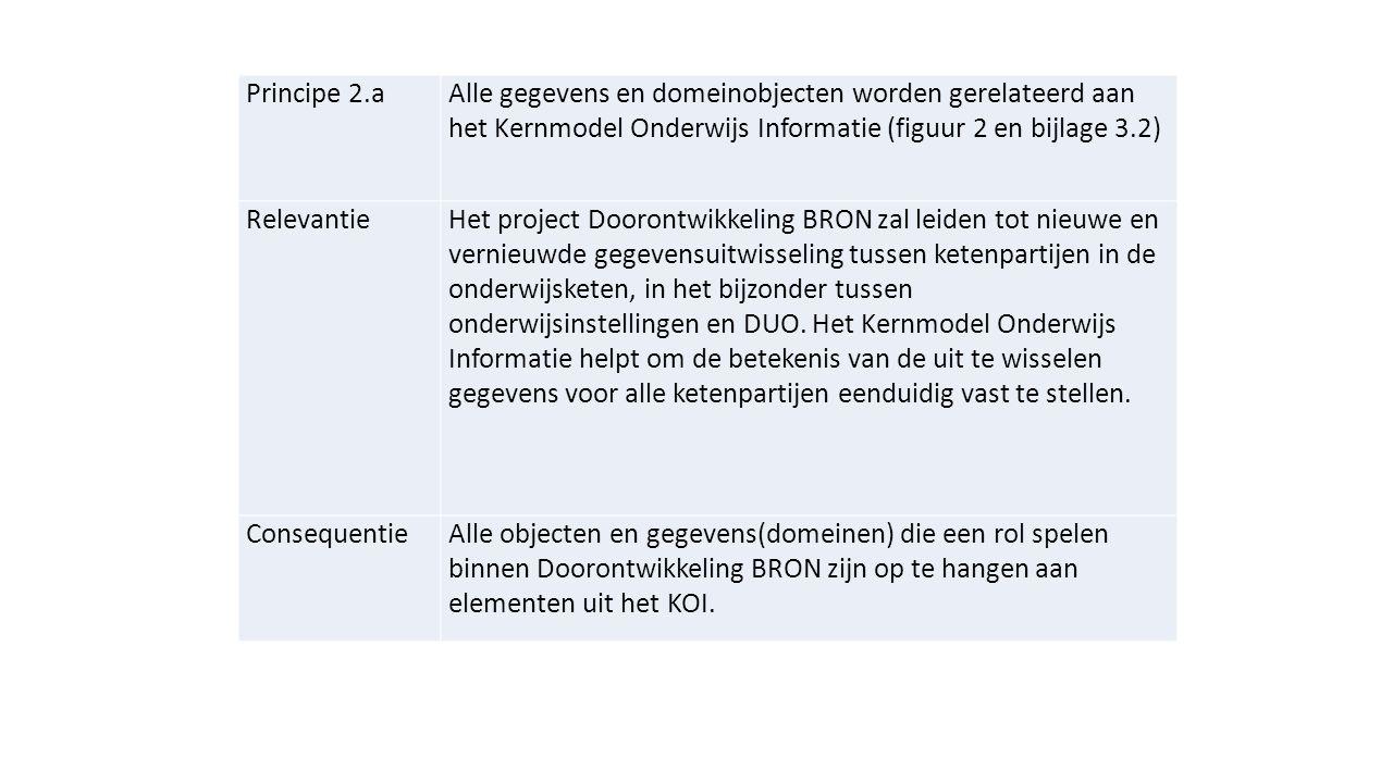 Principe 4.fBinnen het onderwijs worden beveiligingsaccounts gedeeld RelevantieVoor de doelgroep professionals worden nu meerdere accounts aangehouden met verschillende authenticatiesleutels (er is zelfs verschil tussen DUO-Zoetermeer en –Groningen).