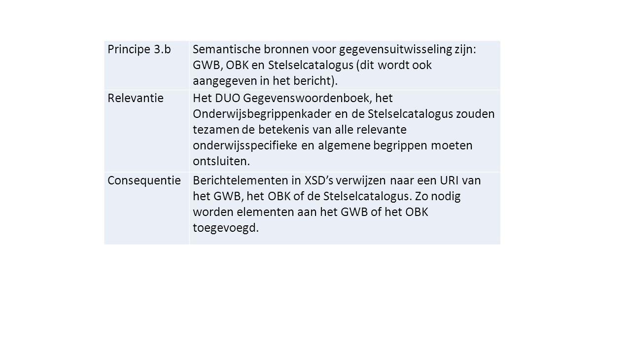 Principe 3.bSemantische bronnen voor gegevensuitwisseling zijn: GWB, OBK en Stelselcatalogus (dit wordt ook aangegeven in het bericht).