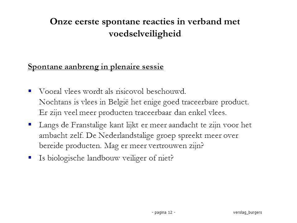 verslag_burgers- pagina 12 - Onze eerste spontane reacties in verband met voedselveiligheid Spontane aanbreng in plenaire sessie  Vooral vlees wordt als risicovol beschouwd.