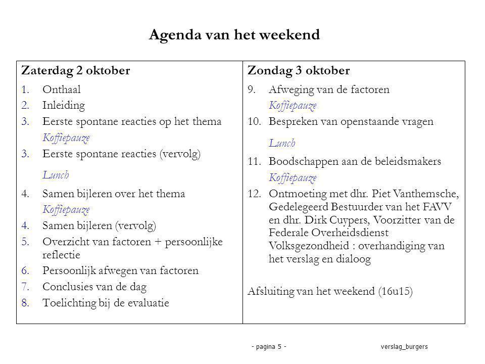 verslag_burgers- pagina 5 - Agenda van het weekend Zaterdag 2 oktober 1.Onthaal 2.Inleiding 3.Eerste spontane reacties op het thema Koffiepauze 3.Eerste spontane reacties (vervolg) Lunch 4.Samen bijleren over het thema Koffiepauze 4.Samen bijleren (vervolg) 5.Overzicht van factoren + persoonlijke reflectie 6.Persoonlijk afwegen van factoren 7.Conclusies van de dag 8.Toelichting bij de evaluatie Zondag 3 oktober 9.Afweging van de factoren Koffiepauze 10.