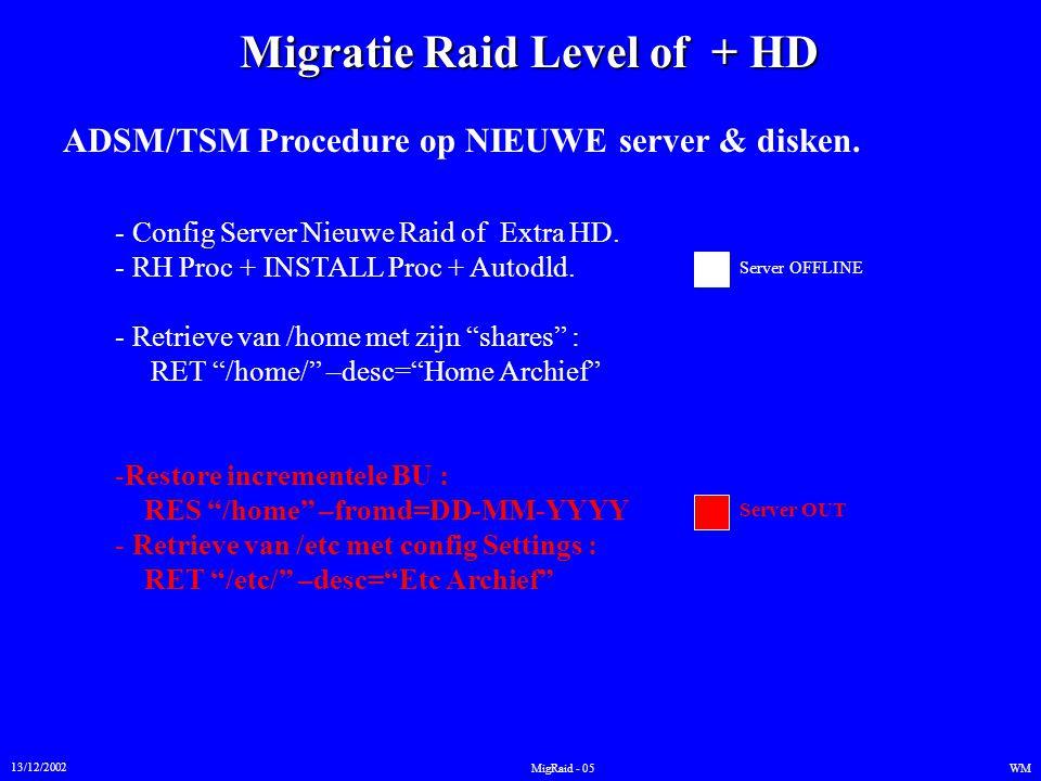 Migratie Raid Level of + HD 13/12/2002 WMMigRaid - 05 ADSM/TSM Procedure op NIEUWE server & disken. - Config Server Nieuwe Raid of Extra HD. - RH Proc