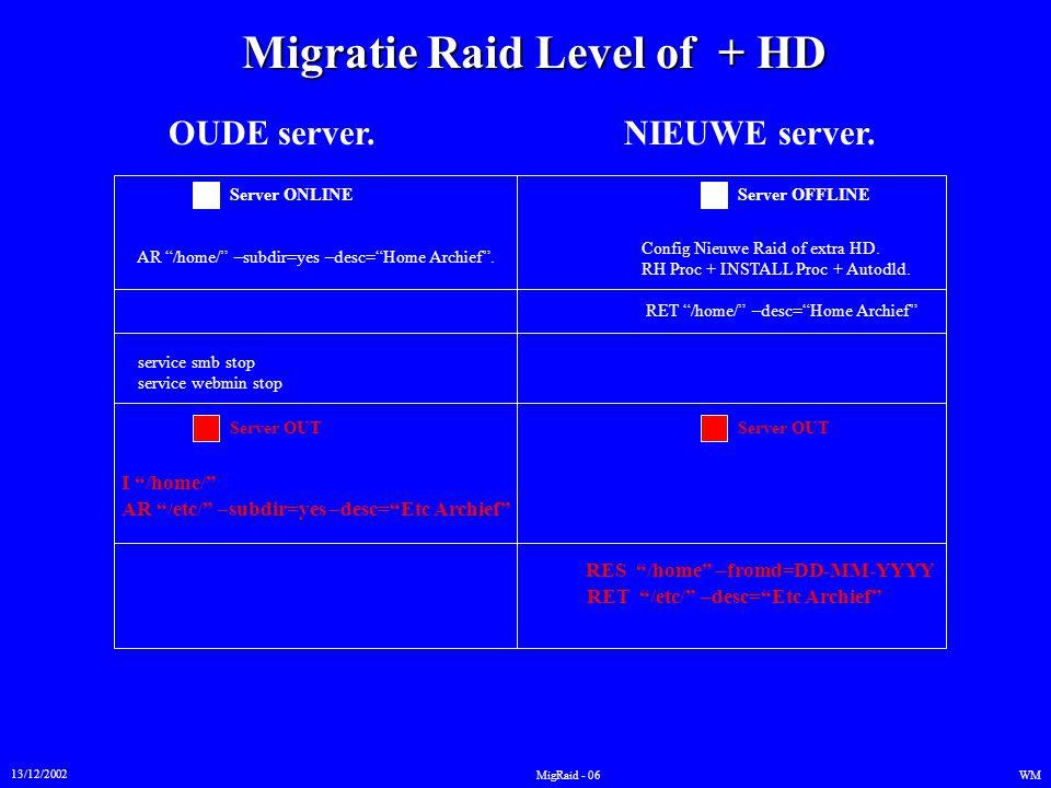 "Migratie Raid Level of + HD 13/12/2002 WMMigRaid - 06 OUDE server. Config Nieuwe Raid of extra HD. RH Proc + INSTALL Proc + Autodld. RET ""/home/"" –des"