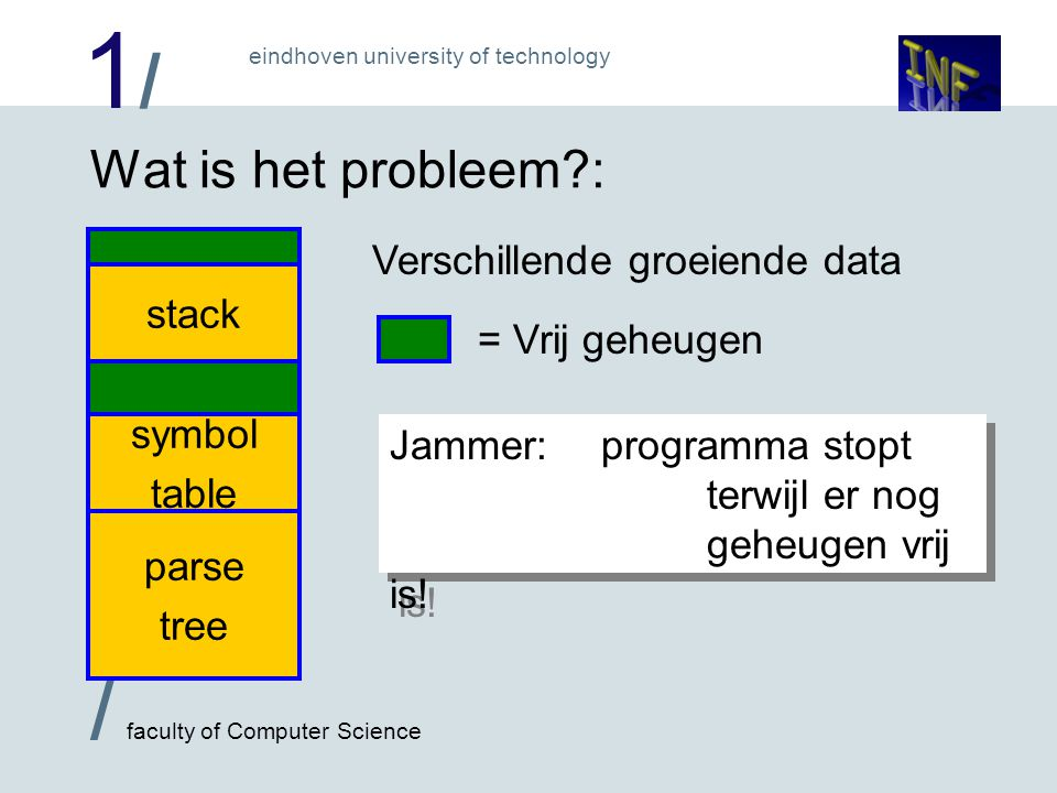 1/1/ / faculty of Computer Science eindhoven university of technology Interne fragmentatie: Naast externe fragmentatie is er ook interne fragmentatie.