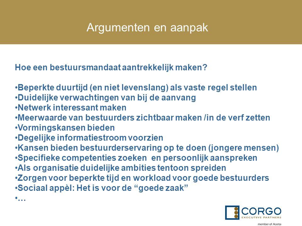 Argumenten en aanpak Hoe een bestuursmandaat aantrekkelijk maken? Beperkte duurtijd (en niet levenslang) als vaste regel stellen Duidelijke verwachtin