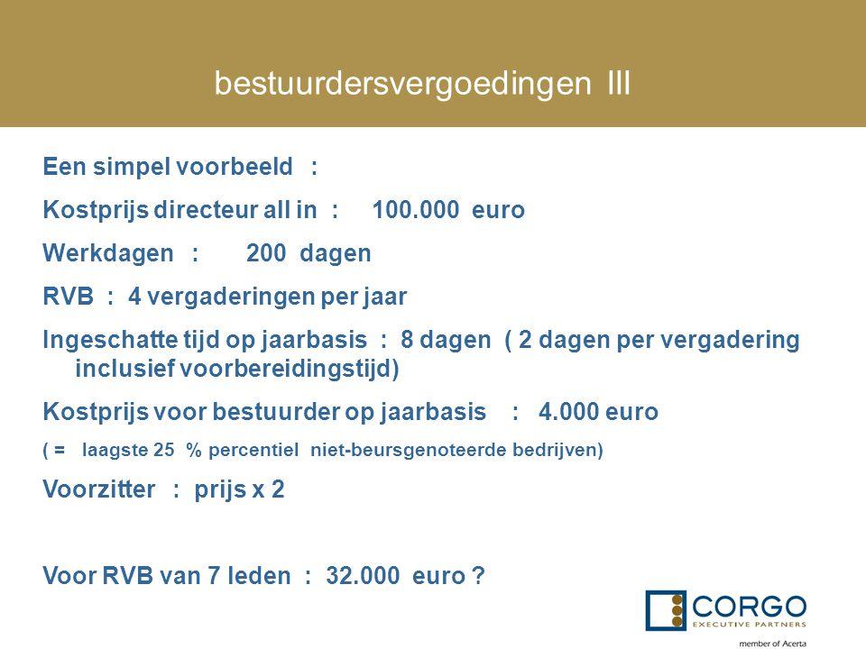 bestuurdersvergoedingen III Een simpel voorbeeld : Kostprijs directeur all in : 100.000 euro Werkdagen : 200 dagen RVB : 4 vergaderingen per jaar Inge