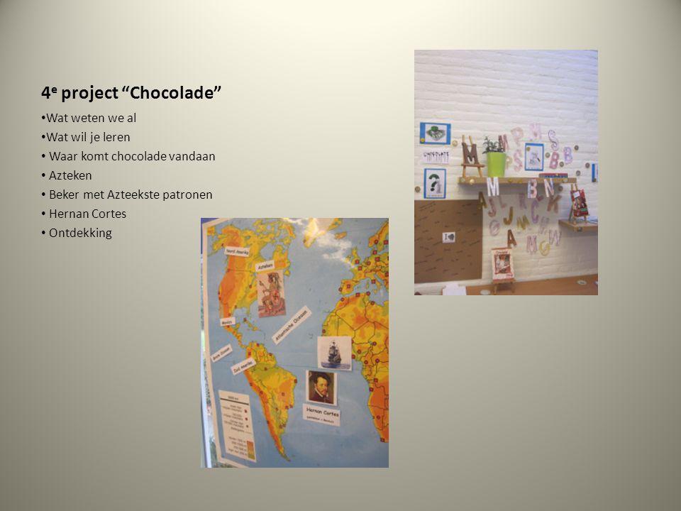 4 e project Chocolade Wat weten we al Wat wil je leren Waar komt chocolade vandaan Azteken Beker met Azteekste patronen Hernan Cortes Ontdekking