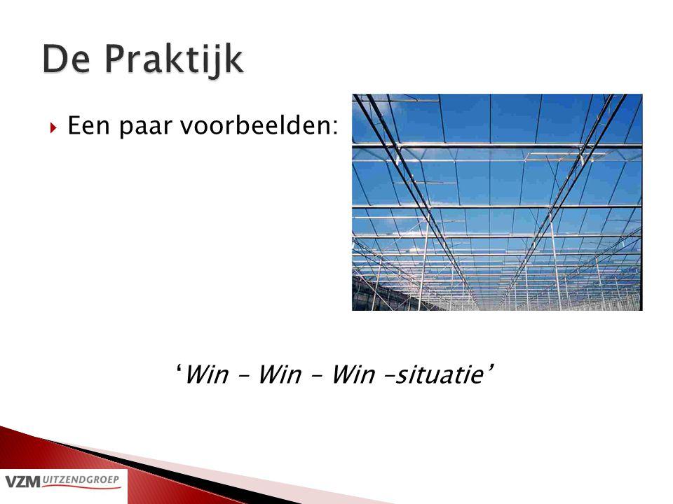  Een paar voorbeelden: 'Win – Win – Win –situatie'