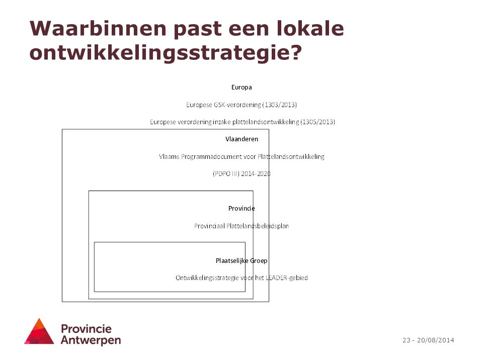 23 - 20/08/2014 Waarbinnen past een lokale ontwikkelingsstrategie?