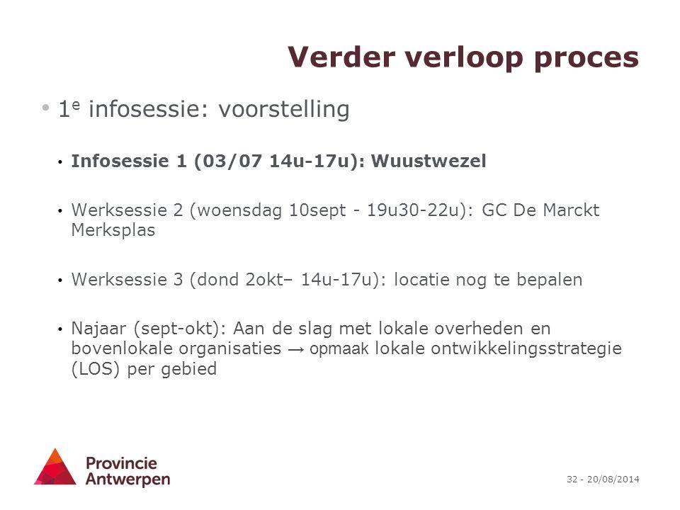 32 - 20/08/2014 Verder verloop proces 1 e infosessie: voorstelling Infosessie 1 (03/07 14u-17u): Wuustwezel Werksessie 2 (woensdag 10sept - 19u30-22u)