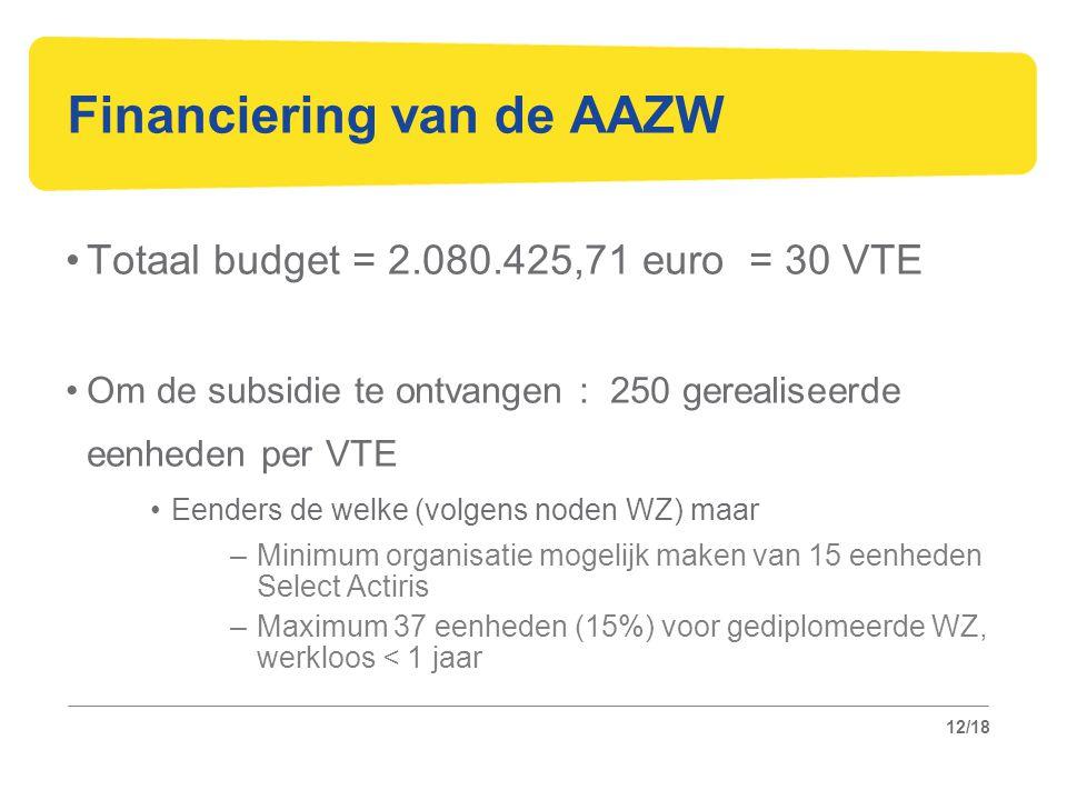 12/18 Financiering van de AAZW Totaal budget = 2.080.425,71 euro = 30 VTE Om de subsidie te ontvangen : 250 gerealiseerde eenheden per VTE Eenders de welke (volgens noden WZ) maar –Minimum organisatie mogelijk maken van 15 eenheden Select Actiris –Maximum 37 eenheden (15%) voor gediplomeerde WZ, werkloos < 1 jaar