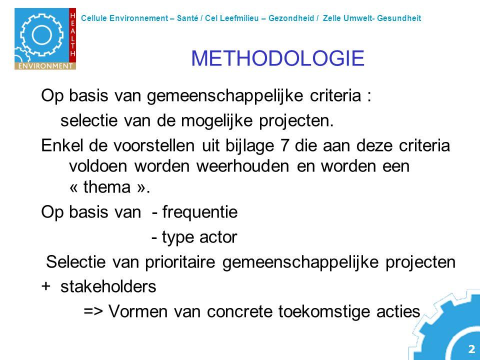 Cellule Environnement – Santé / Cel Leefmilieu – Gezondheid / Zelle Umwelt- Gesundheit 2 METHODOLOGIE Op basis van gemeenschappelijke criteria : selectie van de mogelijke projecten.