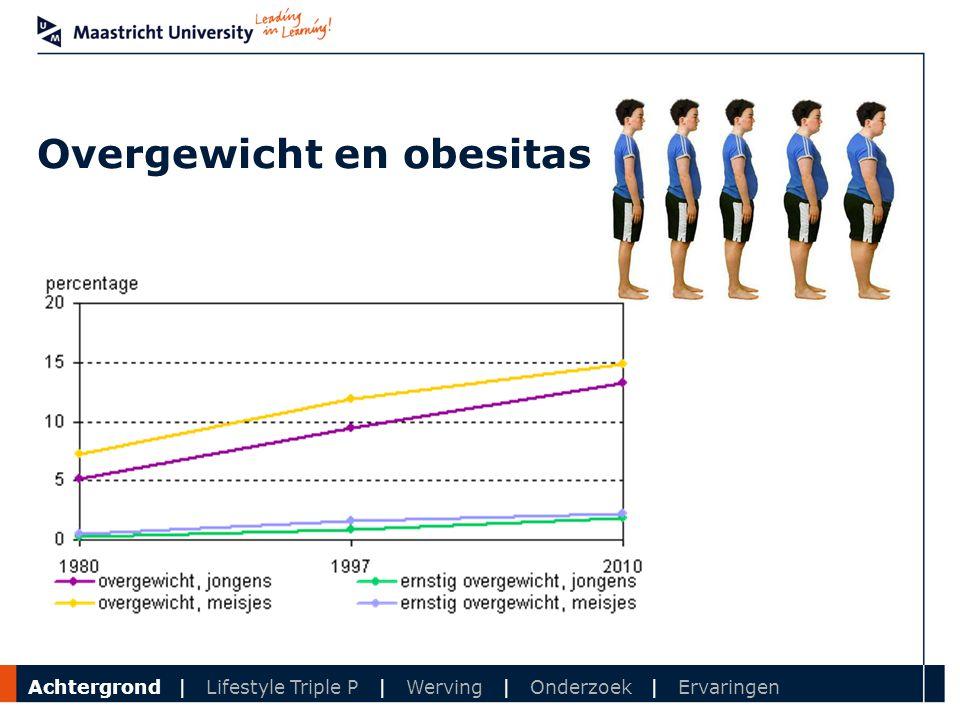 Department Overgewicht en obesitas Achtergrond | Lifestyle Triple P | Werving | Onderzoek | Ervaringen