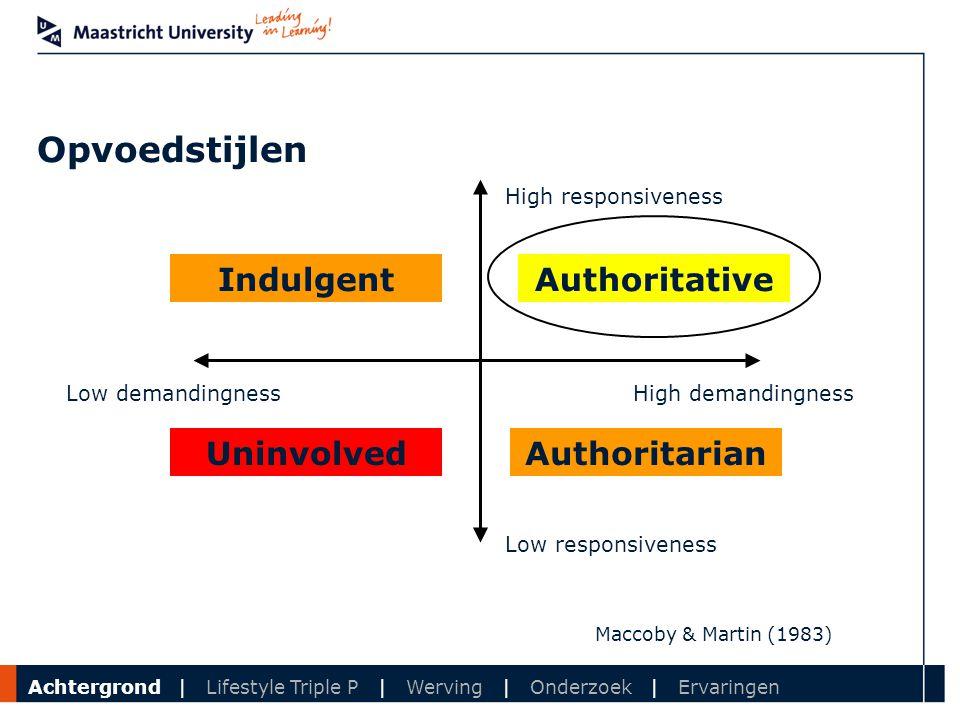 Department Opvoedstijlen Indulgent Uninvolved Low demandingness High responsiveness High demandingness Authoritative Low responsiveness Authoritarian