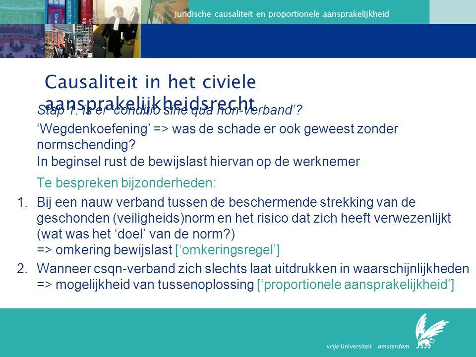Juridische causaliteit en proportionele aansprakelijkheid Causaliteit in het civiele aansprakelijkheidsrecht Stap 1.