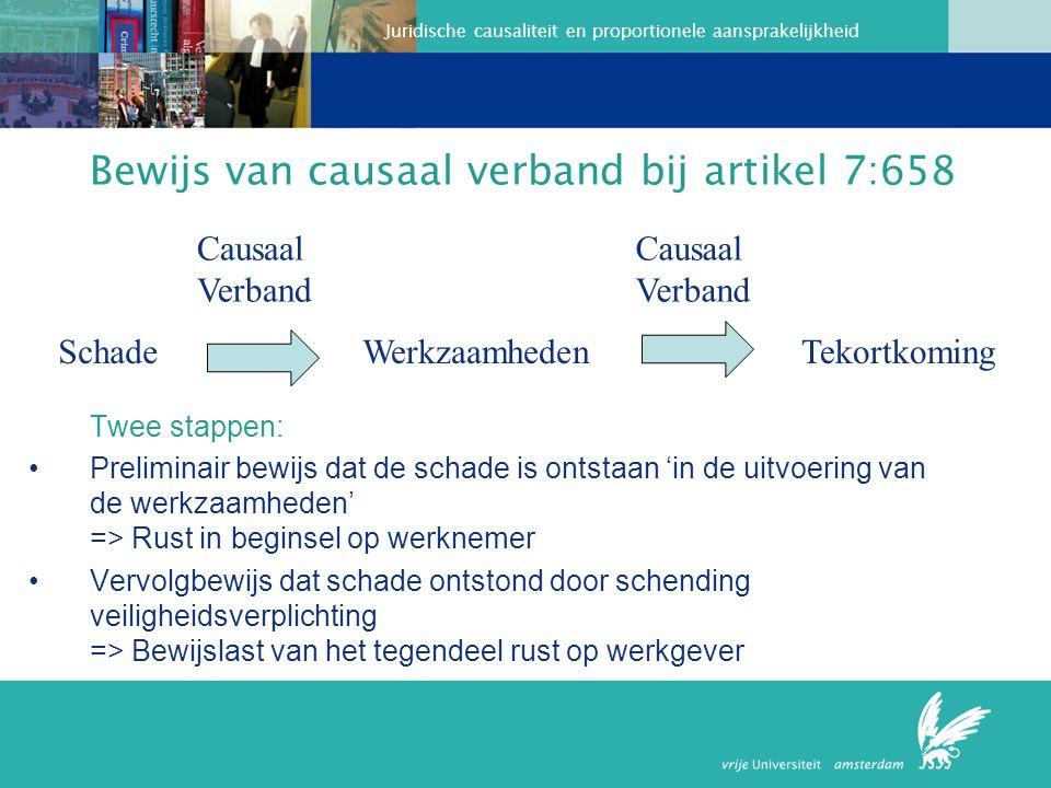 Juridische causaliteit en proportionele aansprakelijkheid HR 31 maart 2006, LJN AU6092 (Nefalit/Karamus) Deskundigen: Longkanker van Karamus kan zijn veroorzaakt door: Blootstelling aan asbest Roken Allebei De kans dat de longkanker van Karamus door blootstelling aan asbest is veroorzaakt bedraagt 55% [er was een brede betrouwbaarheidsinterval] Hoge Raad: Nefalit aansprakelijk voor 55% van de schade