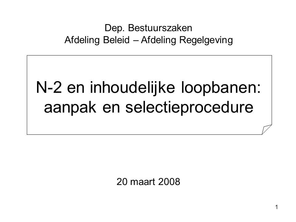 22 Voor N-2: Basis = functiebeschrijving  zie vacature Perspectiefgesprek (facultatief) Kandidaatstelling Onderzoek toelatingsvoorwaarden en voorwaarden in de vacature waarbij o.a.