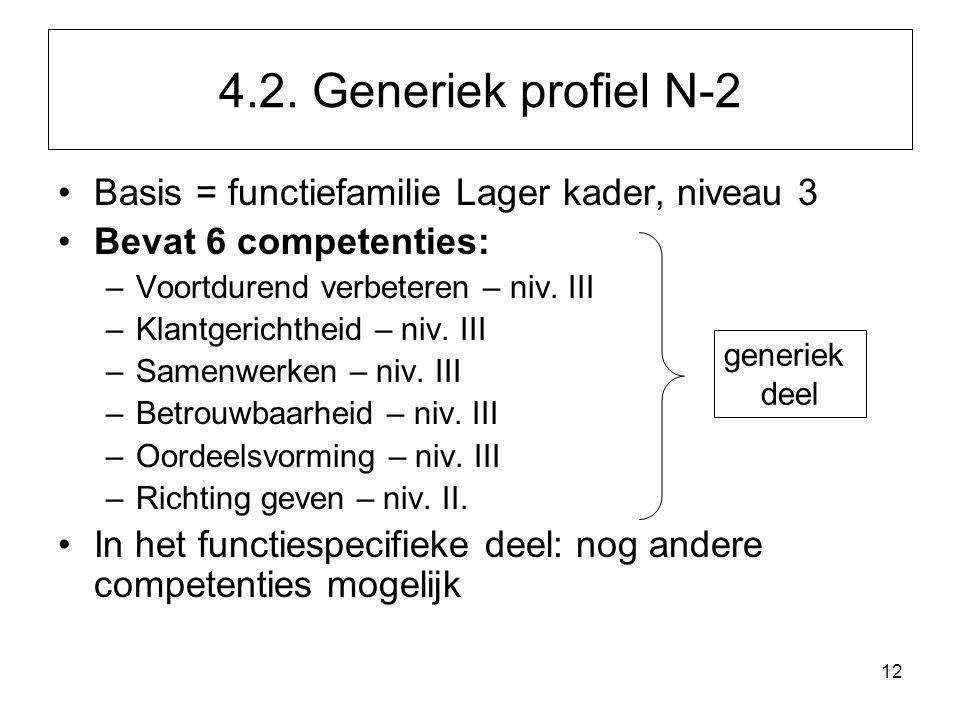 12 4.2. Generiek profiel N-2 Basis = functiefamilie Lager kader, niveau 3 Bevat 6 competenties: –Voortdurend verbeteren – niv. III –Klantgerichtheid –