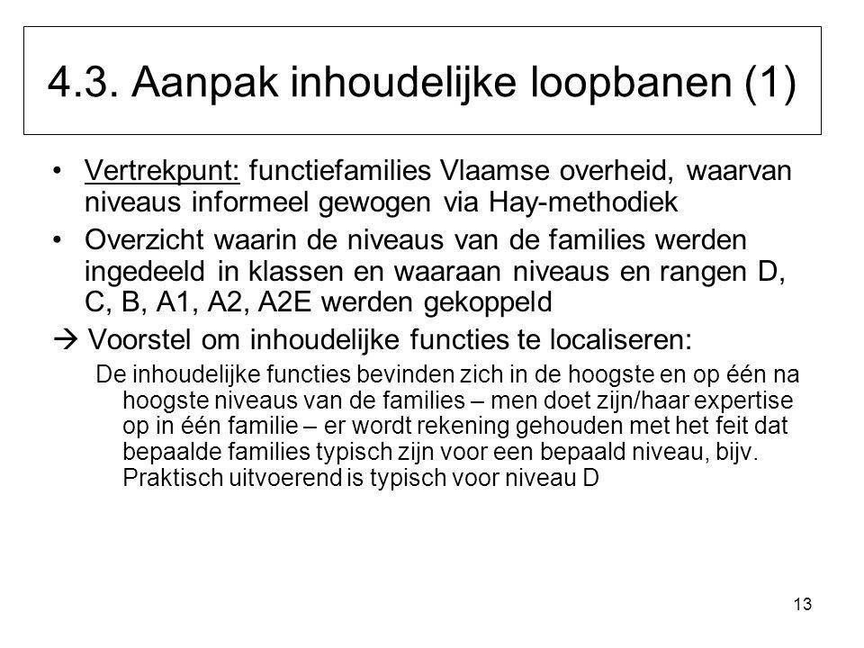 13 4.3. Aanpak inhoudelijke loopbanen (1) Vertrekpunt: functiefamilies Vlaamse overheid, waarvan niveaus informeel gewogen via Hay-methodiek Overzicht