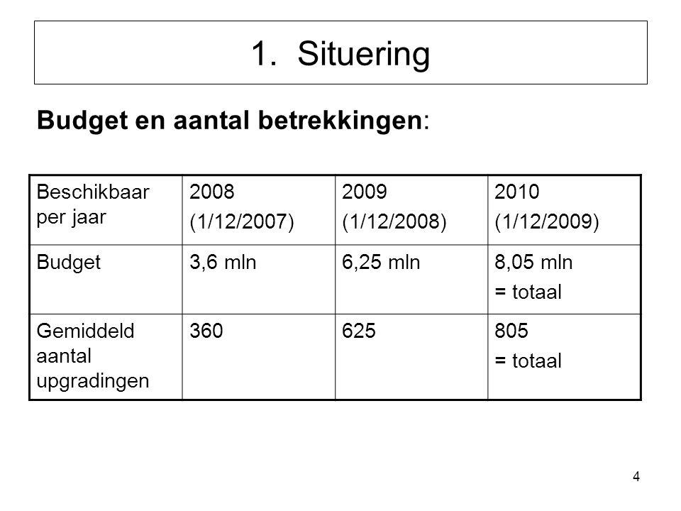 4 1. Situering Budget en aantal betrekkingen: Beschikbaar per jaar 2008 (1/12/2007) 2009 (1/12/2008) 2010 (1/12/2009) Budget3,6 mln6,25 mln8,05 mln =