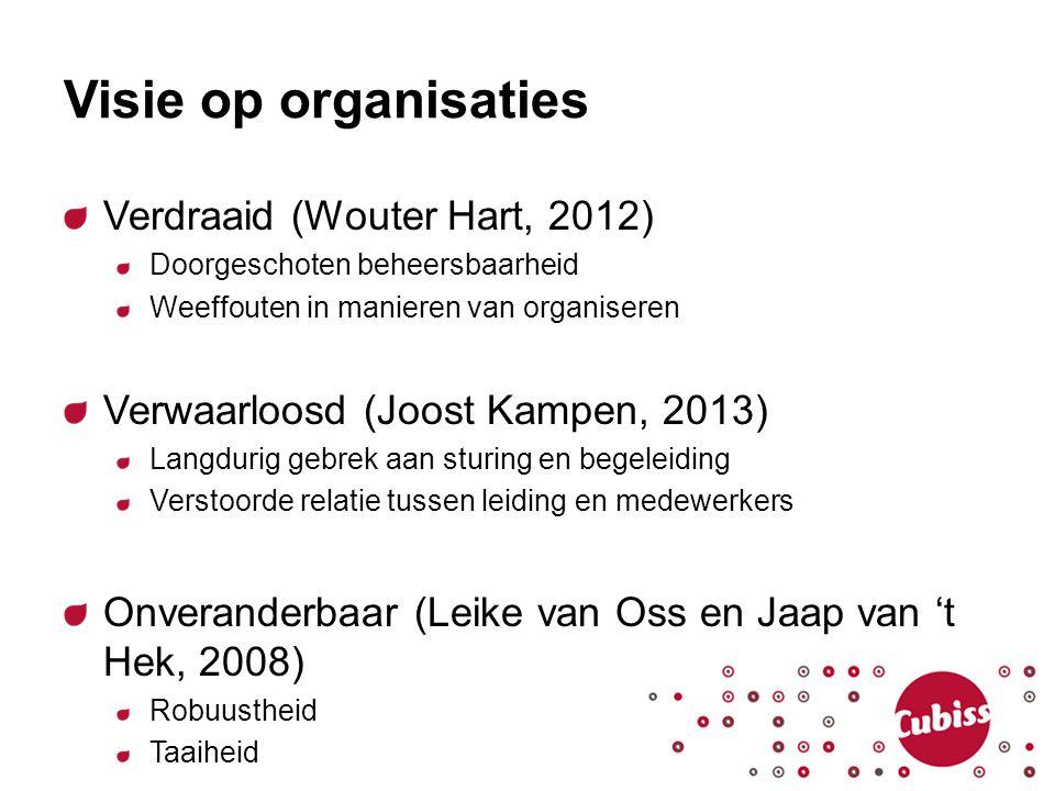 Visie op organisaties Verdraaid (Wouter Hart, 2012) Doorgeschoten beheersbaarheid Weeffouten in manieren van organiseren Verwaarloosd (Joost Kampen, 2