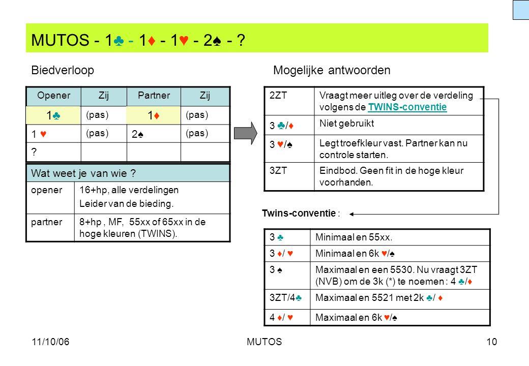 11/10/06MUTOS10 MUTOS - 1♣ - 1♦ - 1♥ - 2♠ - ? OpenerZijPartnerZij 1 ♣ (pas) 1 ♥ (pas) 2♠2♠ ? 2ZTVraagt meer uitleg over de verdeling volgens de TWINS-