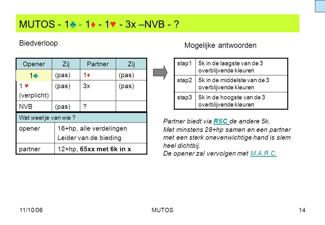 11/10/06MUTOS14 MUTOS - 1♣ - 1♦ - 1♥ - 3x –NVB - ? OpenerZijPartnerZij (pas)1♦1♦ 1 ♥ (verplicht) (pas)3x(pas) NVB(pas)? stap15k in de laagste van de 3