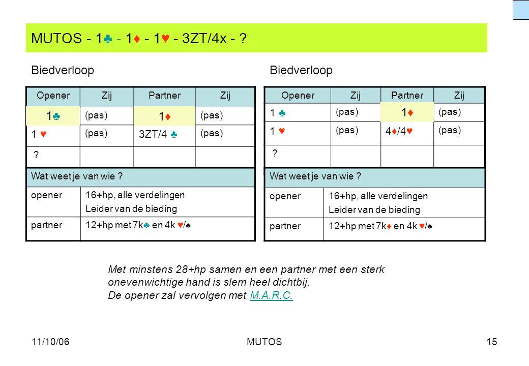 11/10/06MUTOS15 MUTOS - 1♣ - 1♦ - 1♥ - 3ZT/4x - ? OpenerZijPartnerZij (pas) 1 ♥ (pas) 3ZT/4 ♣ (pas) ? OpenerZijPartnerZij 1 ♣ (pas) 1 ♥ (pas) 4♦/4♥ (p