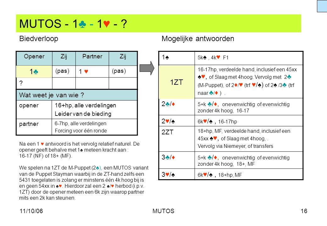 11/10/06MUTOS16 MUTOS - 1♣ - 1♥ - ? OpenerZijPartnerZij (pas) 1 ♥ (pas) ? 1♠1♠ 5k ♠, 4k ♥ F1 16-17hp, verdeelde hand, inclusief een 45xx ♠♥, of 5laag