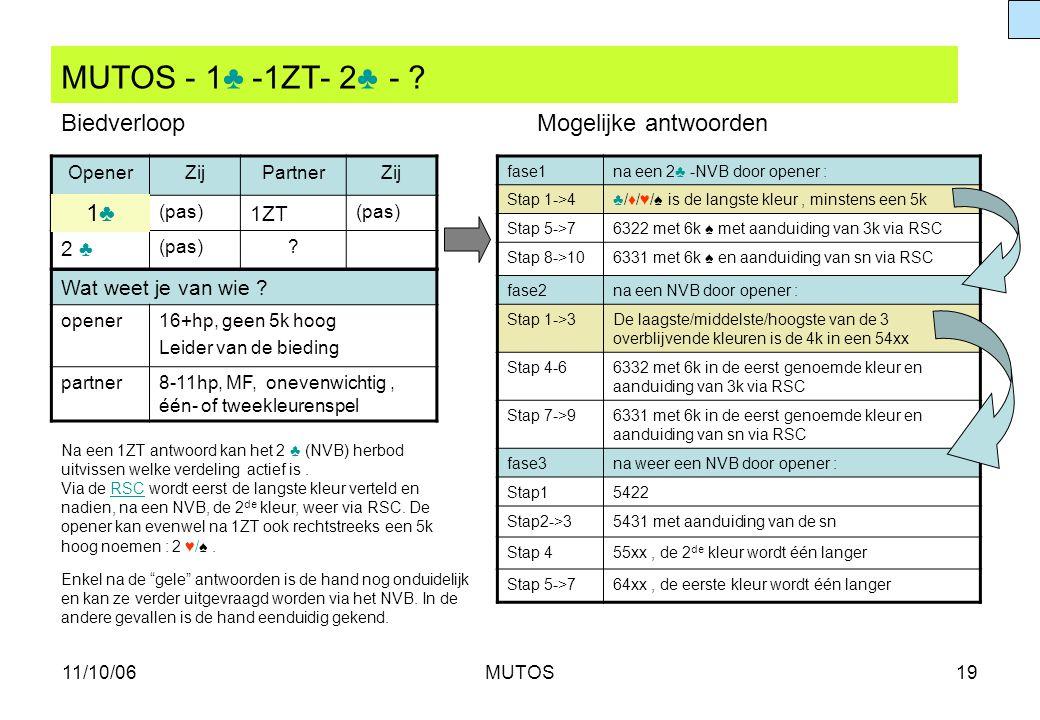 11/10/06MUTOS19 MUTOS - 1♣ -1ZT- 2♣ - ? OpenerZijPartnerZij (pas) 1ZT (pas) 2 ♣ (pas)? fase1na een 2♣ -NVB door opener : Stap 1->4♣/♦/♥/♠ is de langst