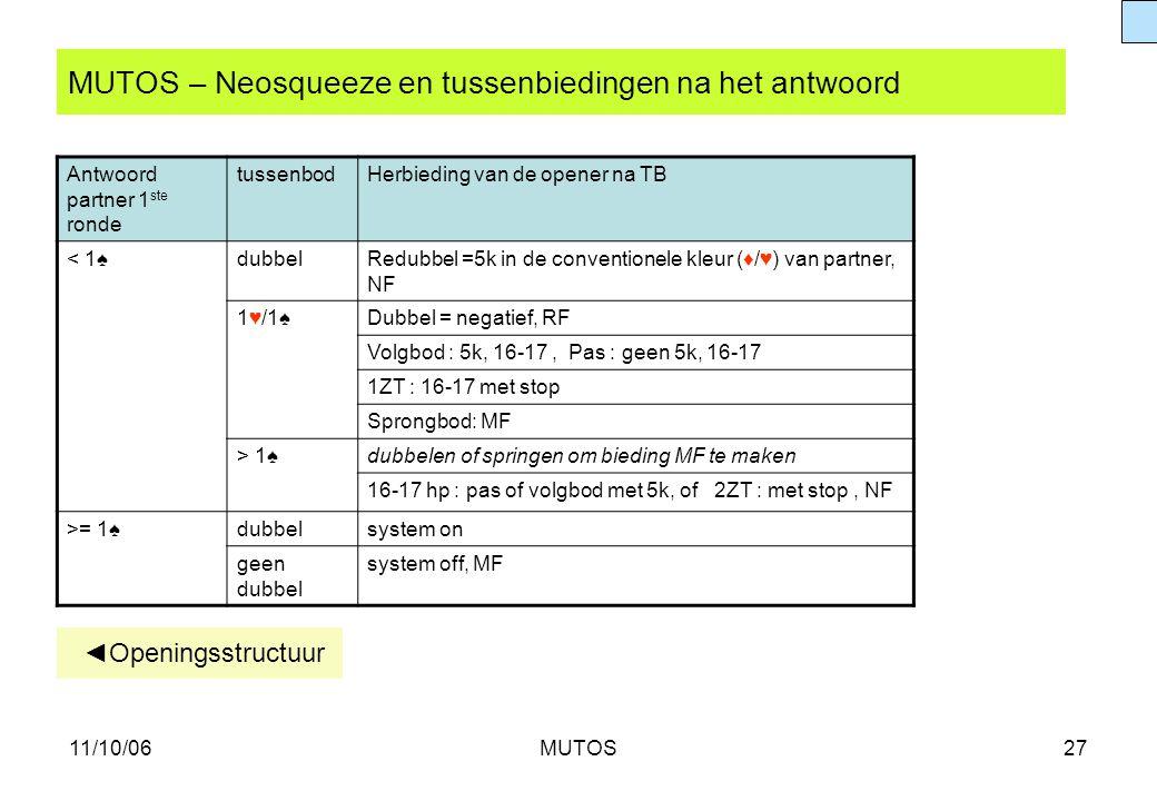 11/10/06MUTOS27 MUTOS – Neosqueeze en tussenbiedingen na het antwoord Antwoord partner 1 ste ronde tussenbodHerbieding van de opener na TB < 1♠dubbelR