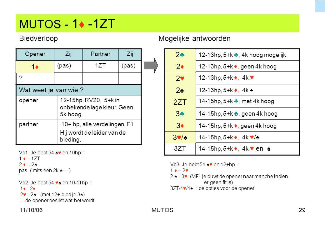 11/10/06MUTOS29 MUTOS - 1 ♦ -1ZT OpenerZijPartnerZij (pas)1ZT(pas) ? 12-13hp, 5+k ♣, 4k hoog mogelijk 12-13hp, 5+k ♦, geen 4k hoog 12-13hp, 5+k ♦, 4k