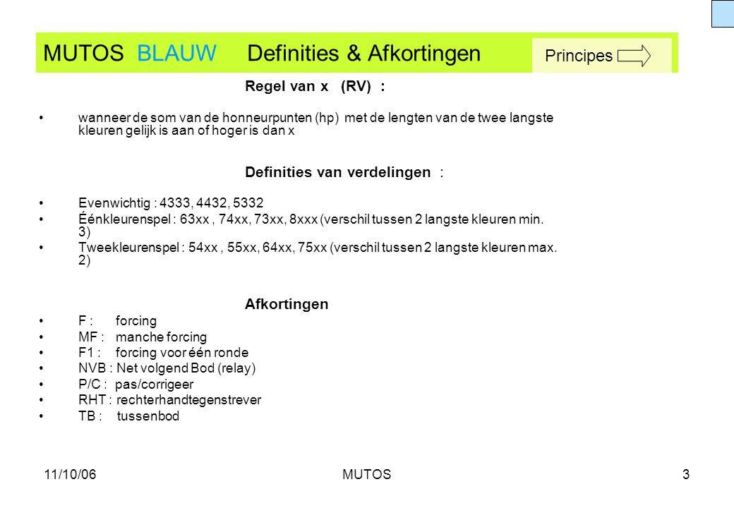 11/10/06MUTOS3 MUTOS BLAUWDefinities & Afkortingen Regel van x (RV) : wanneer de som van de honneurpunten (hp) met de lengten van de twee langste kleu