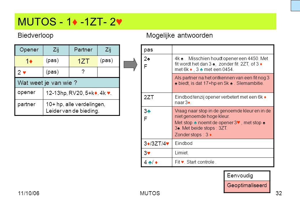 11/10/06MUTOS32 MUTOS - 1♦ -1ZT- 2♥ OpenerZijPartnerZij (pas) 2 ♥ (pas)? pas 2♠F2♠F 4k ♠. Misschien houdt opener een 4450. Met fit wordt het dan 3 ♠,