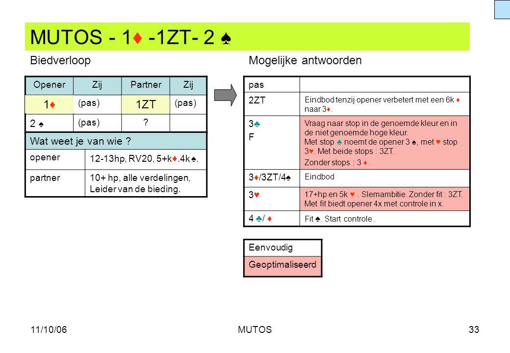 11/10/06MUTOS33 MUTOS - 1♦ -1ZT- 2 ♠ OpenerZijPartnerZij (pas) 2 ♠ (pas)? pas 2ZT Eindbod tenzij opener verbetert met een 6k ♦ naar 3♦. 3♣F3♣F Vraag n