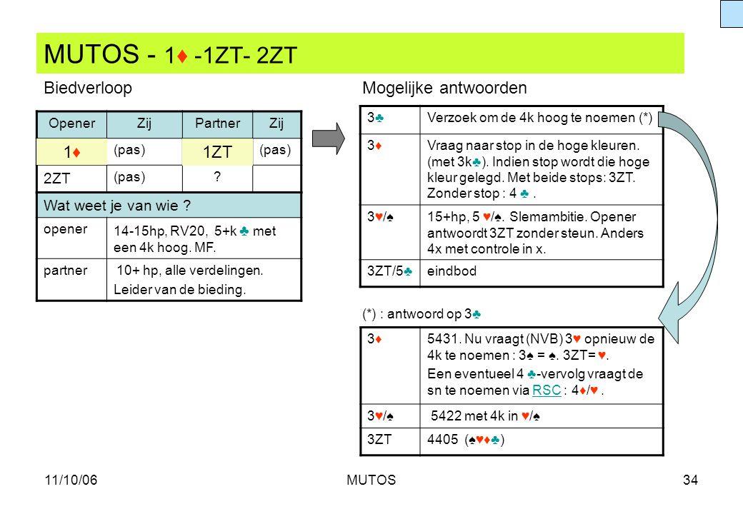 11/10/06MUTOS34 MUTOS - 1♦ -1ZT- 2ZT OpenerZijPartnerZij (pas) 2ZT (pas)? 3♣3♣Verzoek om de 4k hoog te noemen (*) 3♦3♦Vraag naar stop in de hoge kleur