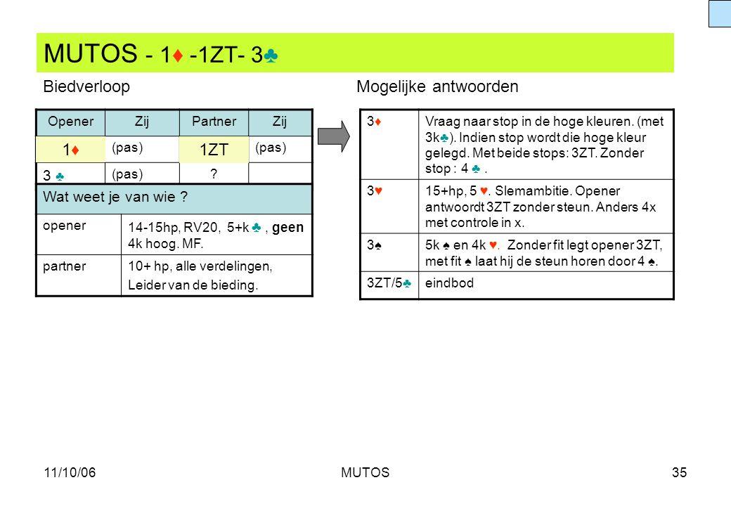 11/10/06MUTOS35 MUTOS - 1♦ -1ZT- 3♣ OpenerZijPartnerZij (pas) 3 ♣ (pas)? 3♦3♦Vraag naar stop in de hoge kleuren. (met 3k♣). Indien stop wordt die hoge