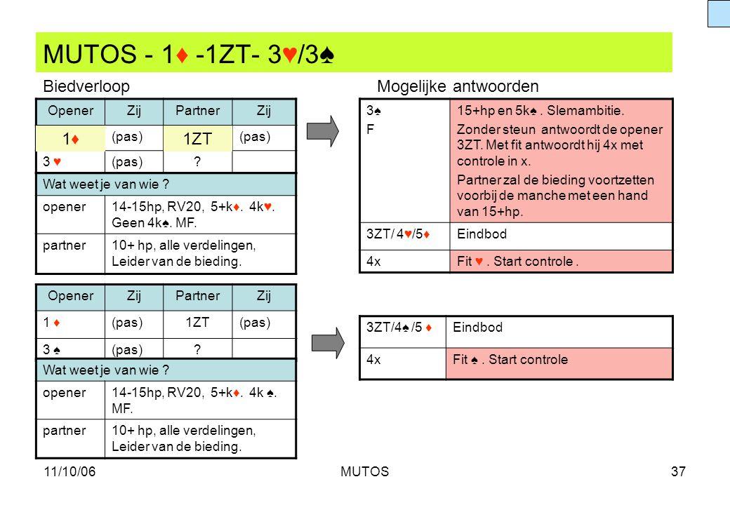 11/10/06MUTOS37 MUTOS - 1♦ -1ZT- 3♥/3 ♠ OpenerZijPartnerZij (pas) 3 ♥(pas)? 3♠F3♠F 15+hp en 5k♠. Slemambitie. Zonder steun antwoordt de opener 3ZT. Me