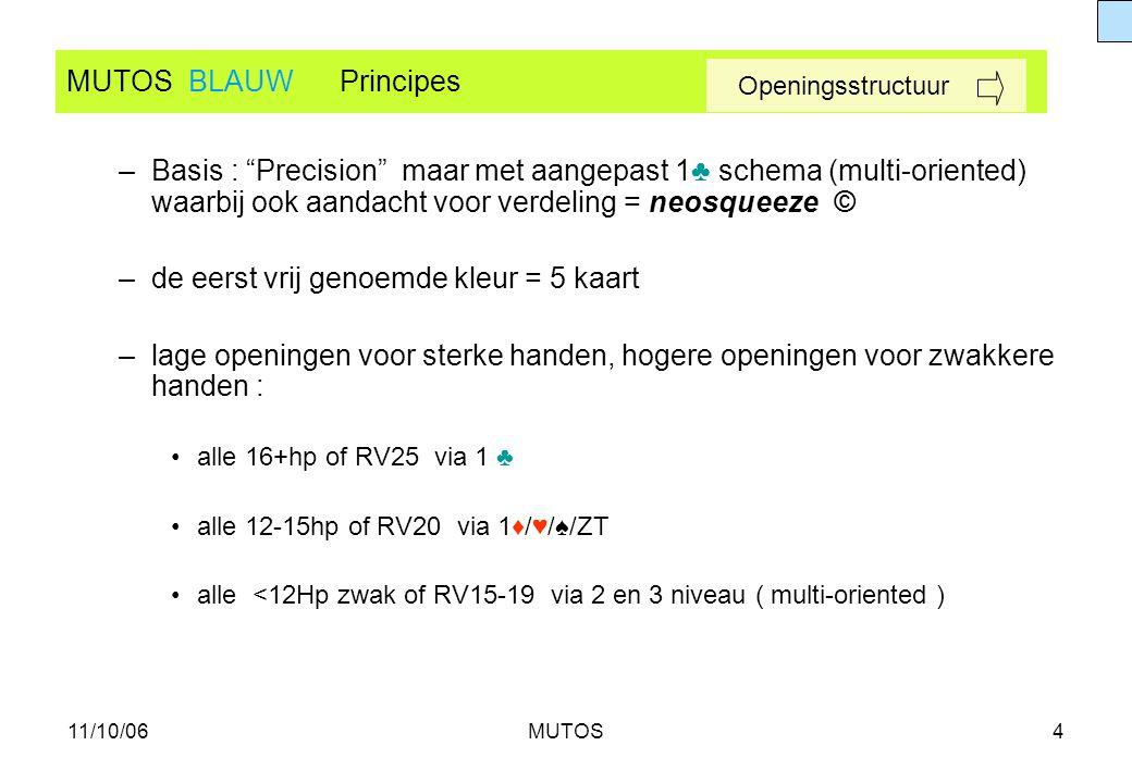 """11/10/06MUTOS4 MUTOS BLAUW Principes –Basis : """"Precision"""" maar met aangepast 1♣ schema (multi-oriented) waarbij ook aandacht voor verdeling = neosquee"""