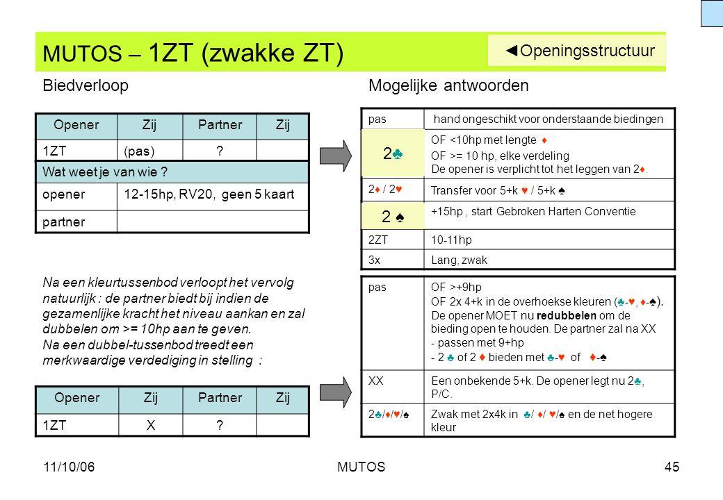 11/10/06MUTOS45 MUTOS – 1ZT (zwakke ZT) OpenerZijPartnerZij 1ZT(pas)? pas hand ongeschikt voor onderstaande biedingen OF <10hp met lengte ♦ OF >= 10 h