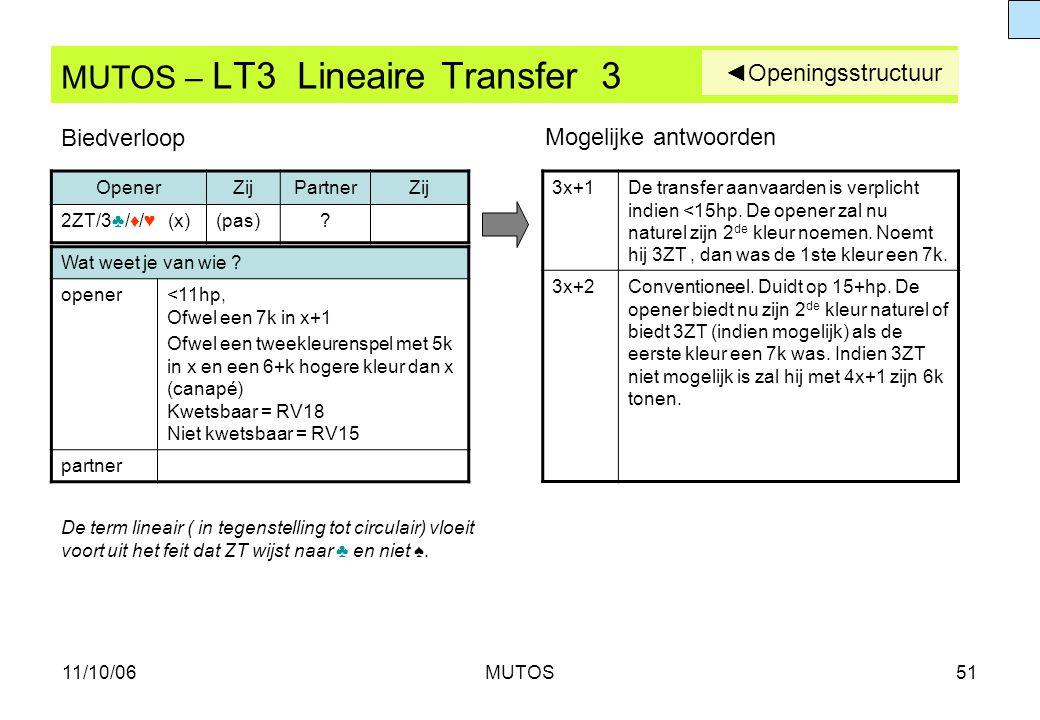 11/10/06MUTOS51 MUTOS – LT3 Lineaire Transfer 3 Wat weet je van wie ? opener<11hp, Ofwel een 7k in x+1 Ofwel een tweekleurenspel met 5k in x en een 6+