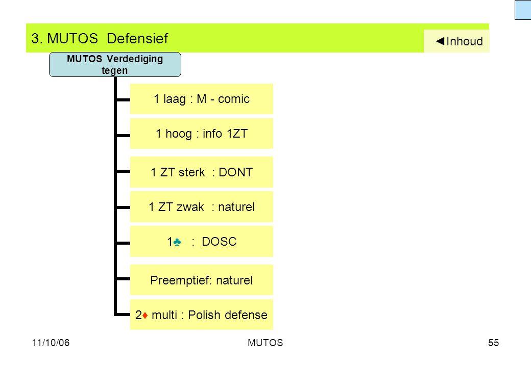 11/10/06MUTOS55 3. MUTOS Defensief MUTOS Verdediging tegen 1 laag : M - comic 1 hoog : info 1ZT 1 ZT sterk : DONT 1 ZT zwak : naturel 1♣ : DOSC Preemp