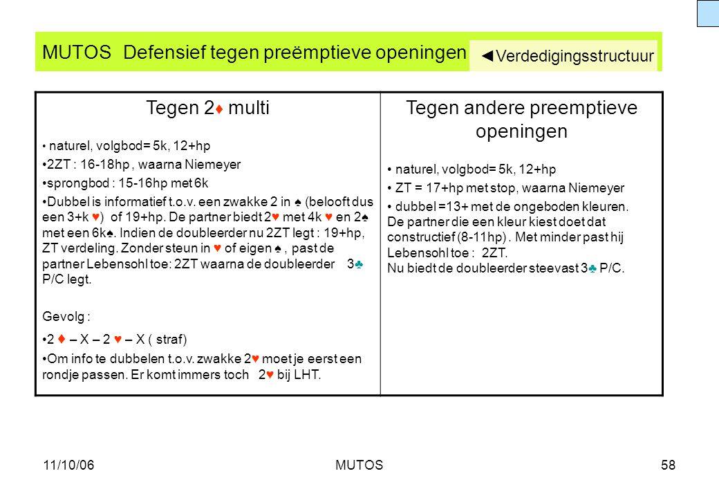 11/10/06MUTOS58 MUTOS Defensief tegen preëmptieve openingen Tegen 2 ♦ multi naturel, volgbod= 5k, 12+hp 2ZT : 16-18hp, waarna Niemeyer sprongbod : 15-