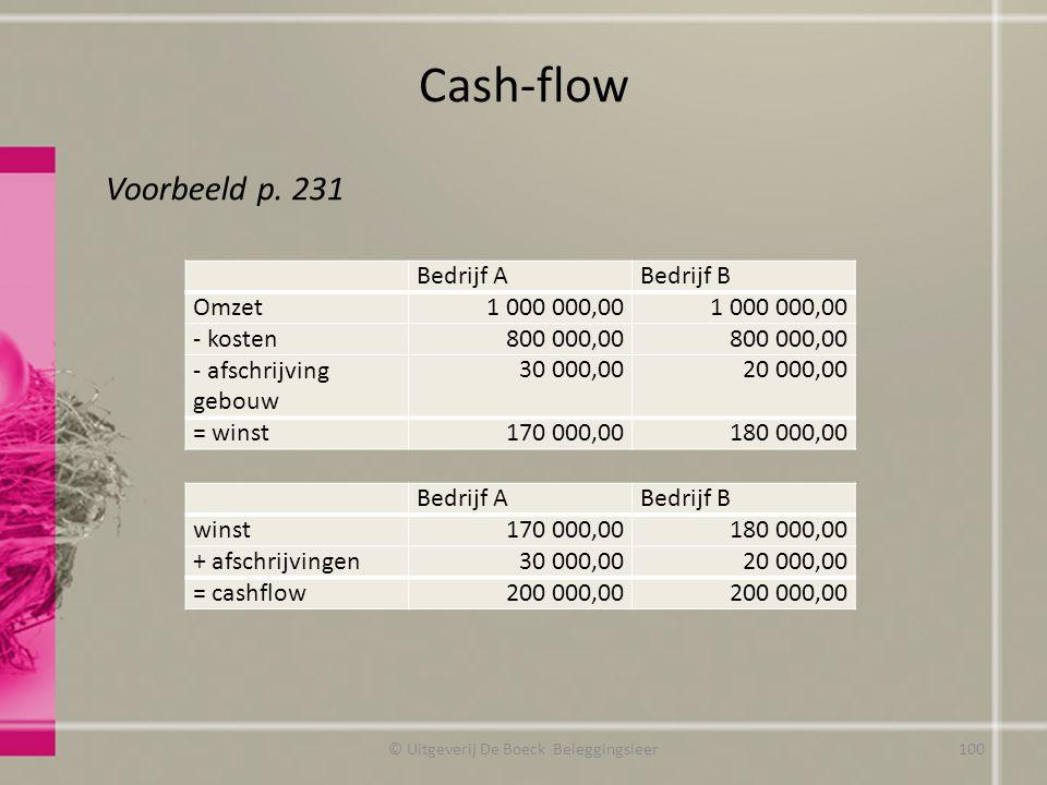 Cash-flow © Uitgeverij De Boeck Beleggingsleer Bedrijf ABedrijf B Omzet1 000 000,00 - kosten800 000,00 - afschrijving gebouw 30 000,0020 000,00 = wins