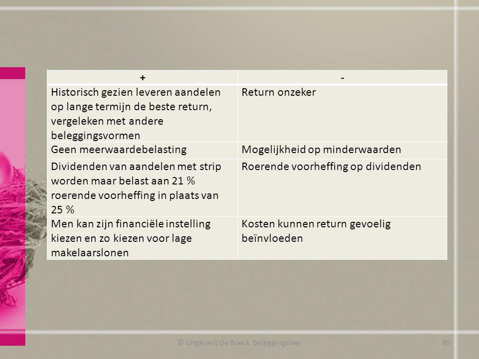 © Uitgeverij De Boeck Beleggingsleer +- Historisch gezien leveren aandelen op lange termijn de beste return, vergeleken met andere beleggingsvormen Re