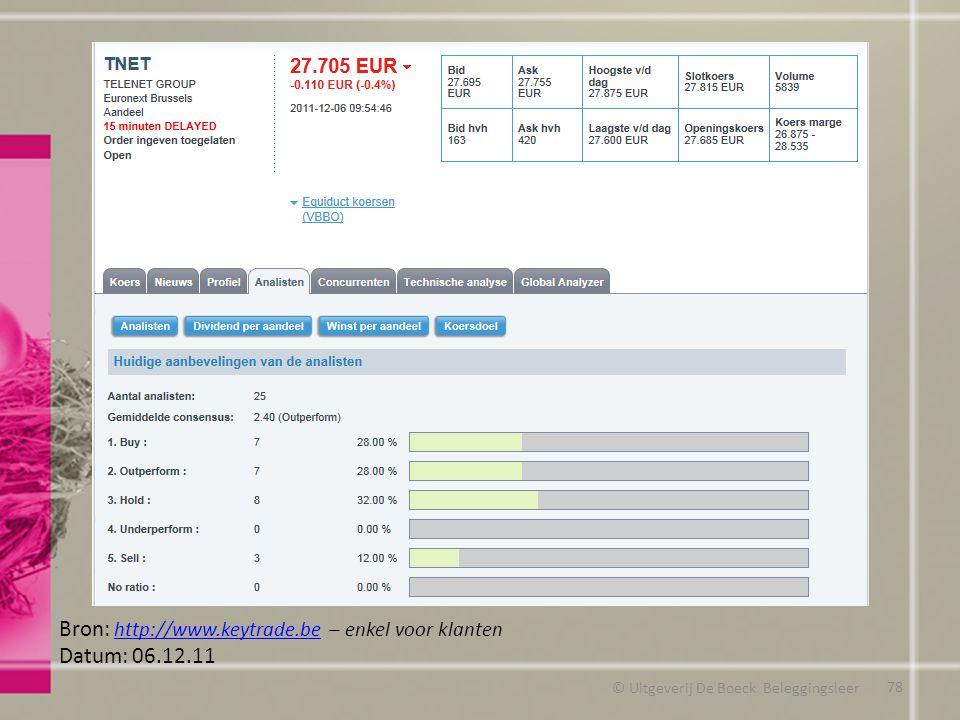 © Uitgeverij De Boeck Beleggingsleer Bron: http://www.keytrade.be – enkel voor klanten http://www.keytrade.be Datum: 06.12.11 78