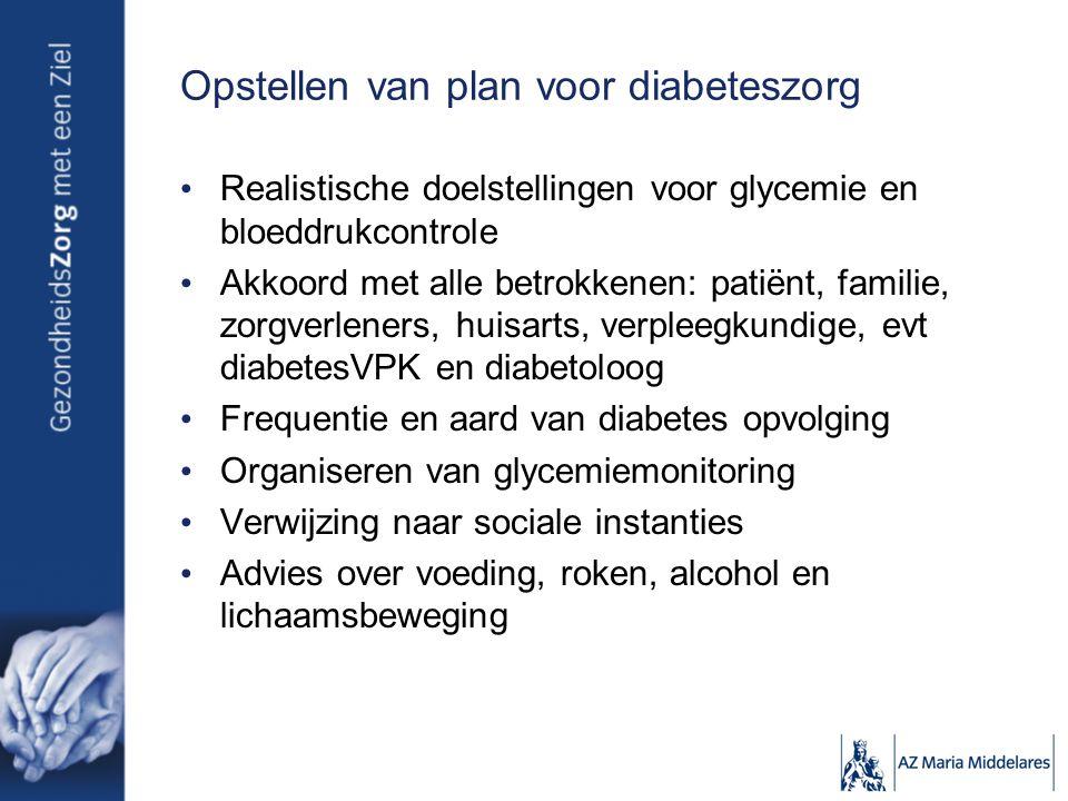 Opstellen van plan voor diabeteszorg Realistische doelstellingen voor glycemie en bloeddrukcontrole Akkoord met alle betrokkenen: patiënt, familie, zo