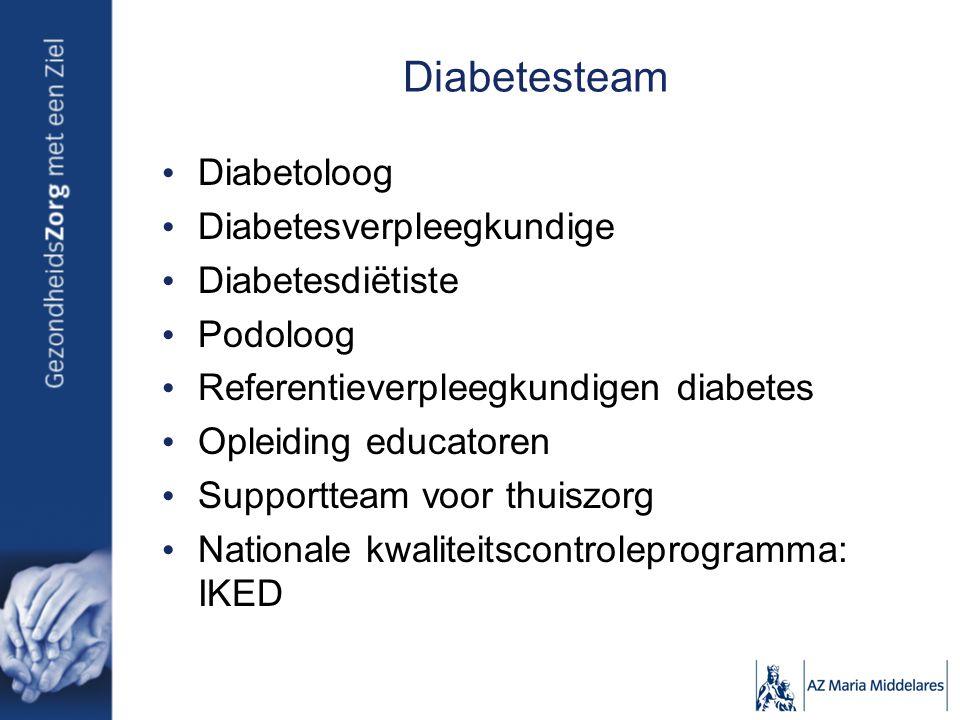 Diabetesteam Diabetoloog Diabetesverpleegkundige Diabetesdiëtiste Podoloog Referentieverpleegkundigen diabetes Opleiding educatoren Supportteam voor thuiszorg Nationale kwaliteitscontroleprogramma: IKED