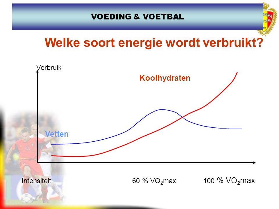 Verbruik Koolhydraten Vetten Intensiteit 60 % VO 2 max 100 % VO 2 max Welke soort energie wordt verbruikt? VOEDING & VOETBAL