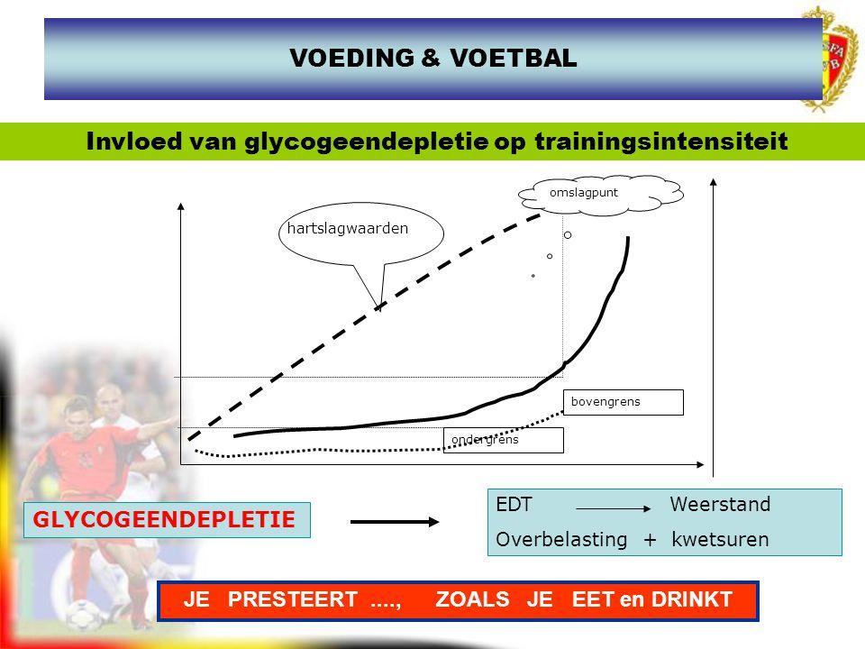 hartslagwaarden ondergrens bovengrens omslagpunt VOEDING & VOETBAL Invloed van glycogeendepletie op trainingsintensiteit GLYCOGEENDEPLETIE EDT Weersta